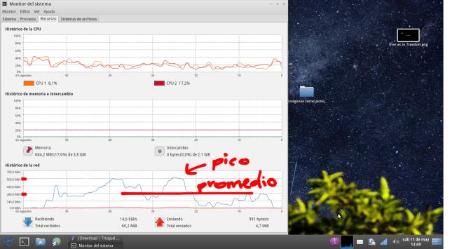 velocidad_descarga_gnome